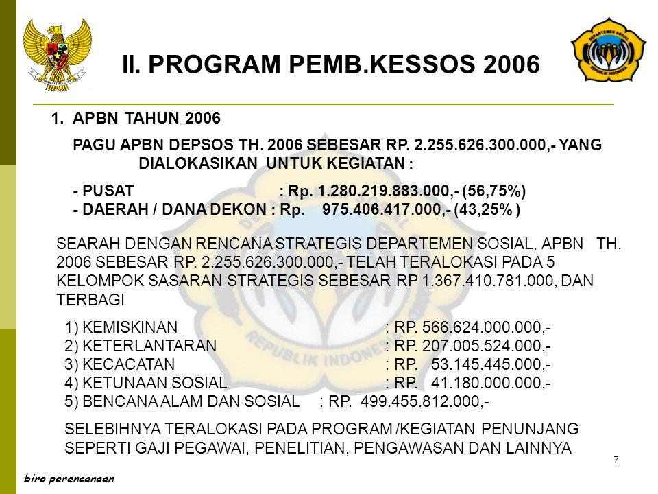 7 II.PROGRAM PEMB.KESSOS 2006 SEARAH DENGAN RENCANA STRATEGIS DEPARTEMEN SOSIAL, APBN TH. 2006 SEBESAR RP. 2.255.626.300.000,- TELAH TERALOKASI PADA 5