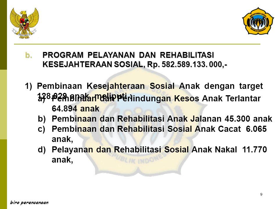 9 biro perencanaan b. PROGRAM PELAYANAN DAN REHABILITASI KESEJAHTERAAN SOSIAL, Rp. 582.589.133. 000,- 1)Pembinaan Kesejahteraan Sosial Anak dengan tar