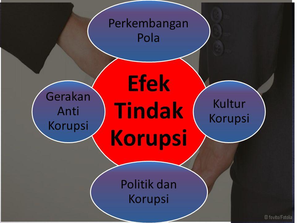 Efek Tindak Korupsi Perkembangan Pola Kultur Korupsi Politik dan Korupsi Gerakan Anti Korupsi