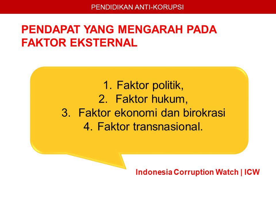 Fakultas Hukum PENDIDIKAN ANTI-KORUPSI PENDAPAT YANG MENGARAH PADA FAKTOR EKSTERNAL 1.Faktor politik, 2.