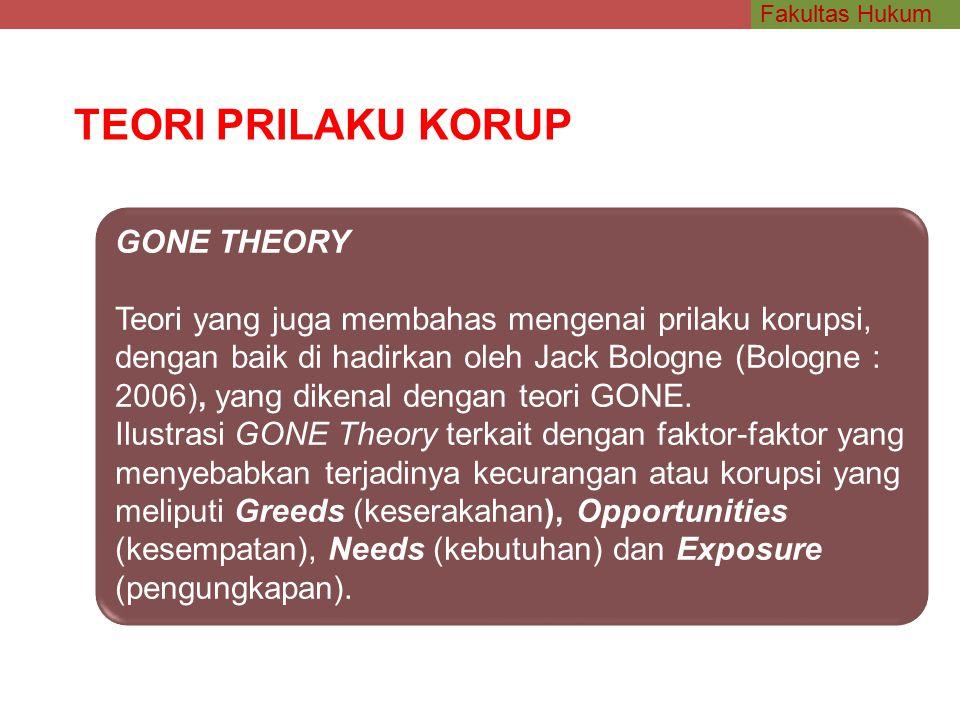 Fakultas Hukum TEORI PRILAKU KORUP GONE THEORY Teori yang juga membahas mengenai prilaku korupsi, dengan baik di hadirkan oleh Jack Bologne (Bologne : 2006), yang dikenal dengan teori GONE.