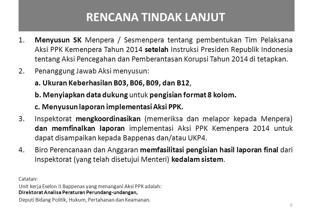 1.Menyusun SK Menpera / Sesmenpera tentang pembentukan Tim Pelaksana Aksi PPK Kemenpera Tahun 2014 setelah Instruksi Presiden Republik Indonesia tenta
