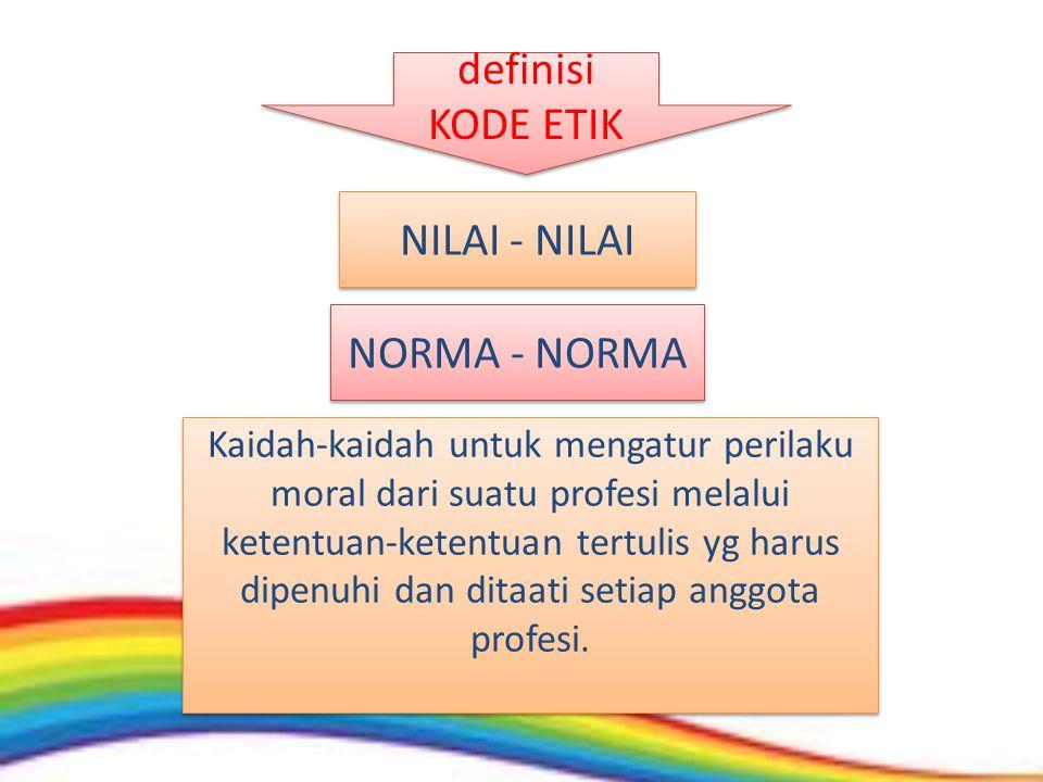 definisi KODE ETIK definisi KODE ETIK NILAI - NILAI NORMA - NORMA Kaidah-kaidah untuk mengatur perilaku moral dari suatu profesi melalui ketentuan-ket