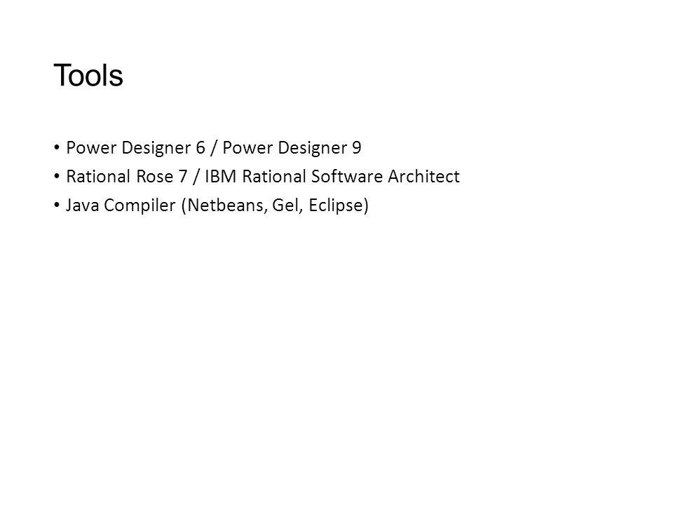 Topik dalam Pemodelan PL Review RPL Pemodelan PL Pemodelan Data dan CASE Tool UML in Depth ( Kelas, Use Case, State, dll) Design Pattern