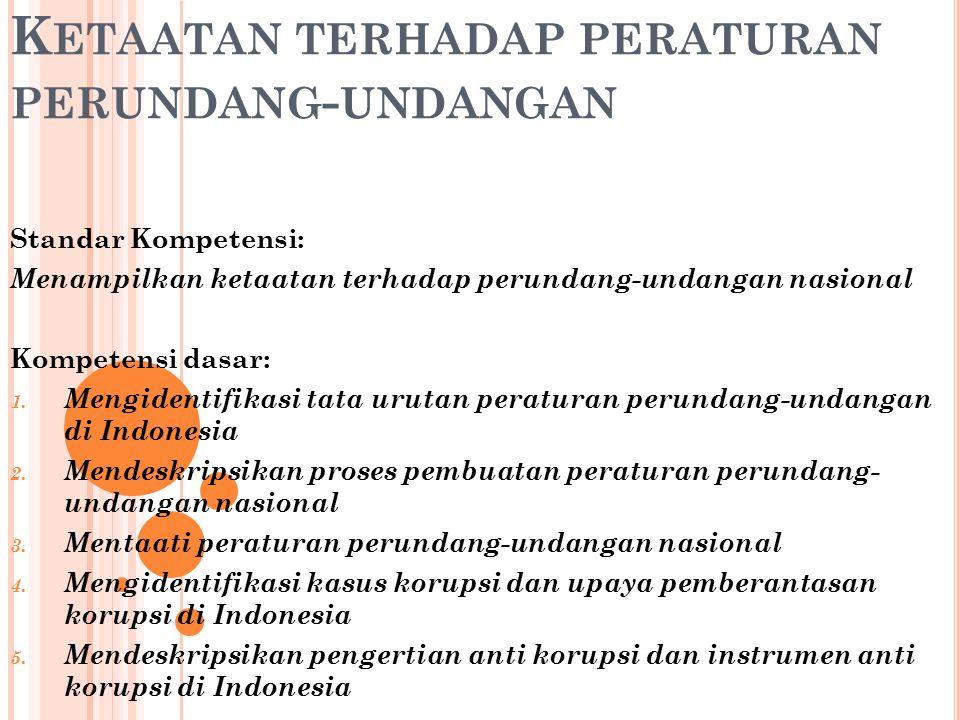Y ANG HARUS DIDISKUSIKAN Jelaskan bentuk-bentuk perundang-undangan yang berlaku di Indonesia.