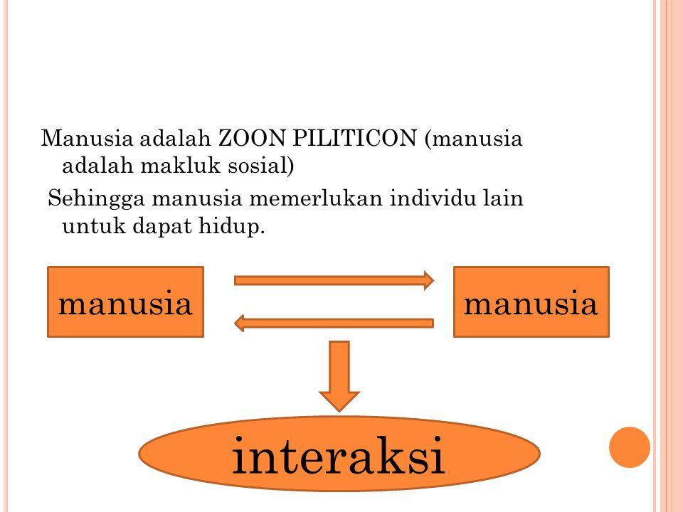 Manusia adalah ZOON PILITICON (manusia adalah makluk sosial) Sehingga manusia memerlukan individu lain untuk dapat hidup. manusia interaksi