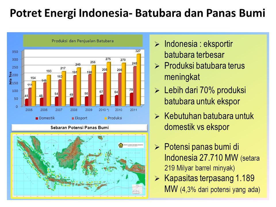 Potret Energi Indonesia – batubara & panas bumi  Indonesia : eksportir batubara terbesar  Produksi batubara terus meningkat  Lebih dari 70% produks