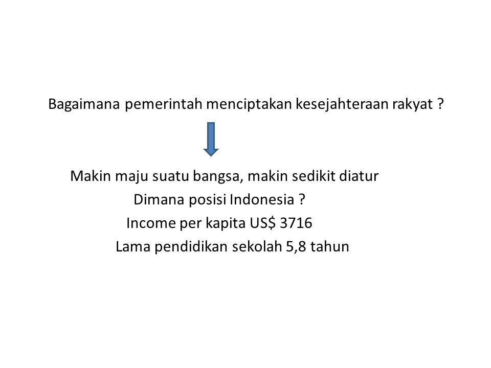 Bagaimana pemerintah menciptakan kesejahteraan rakyat ? Makin maju suatu bangsa, makin sedikit diatur Dimana posisi Indonesia ? Income per kapita US$