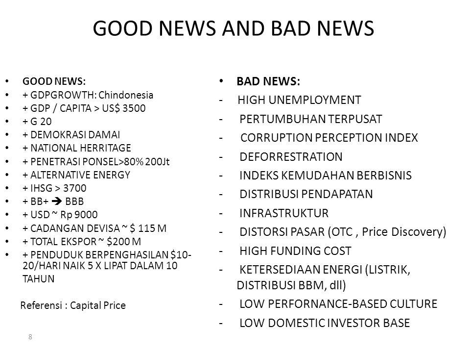 Kebijakan Energi Nasional (Keppres No.