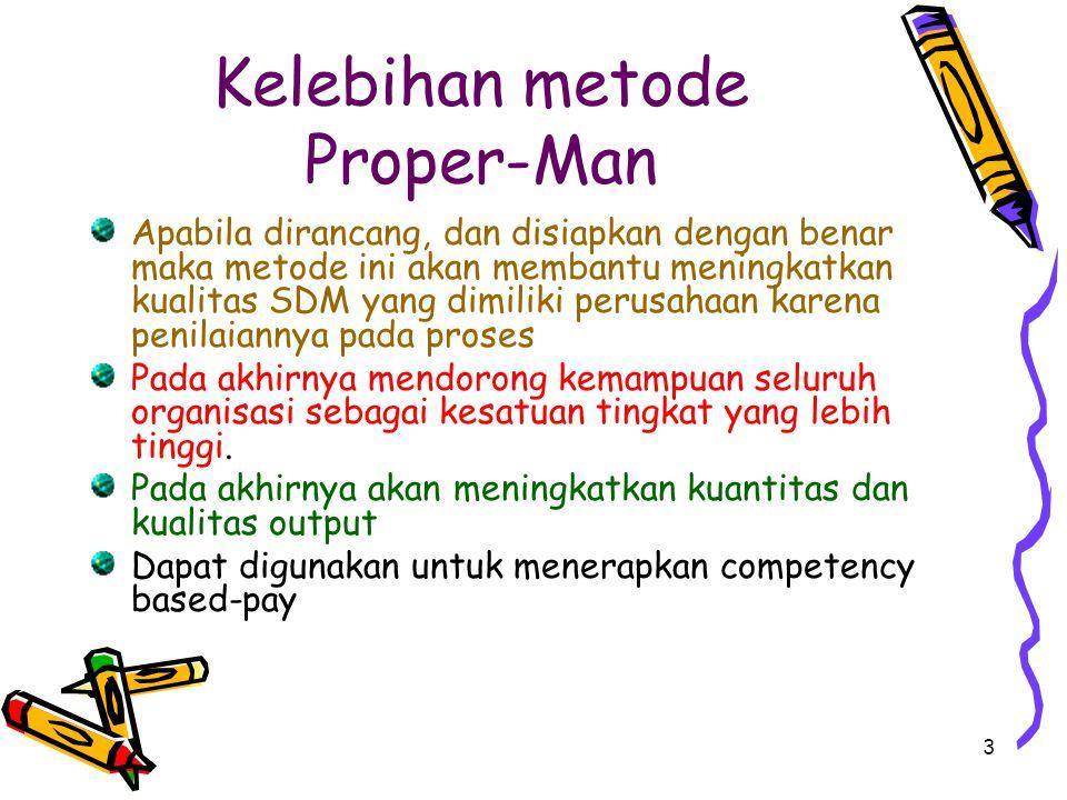 3 Kelebihan metode Proper-Man Apabila dirancang, dan disiapkan dengan benar maka metode ini akan membantu meningkatkan kualitas SDM yang dimiliki peru