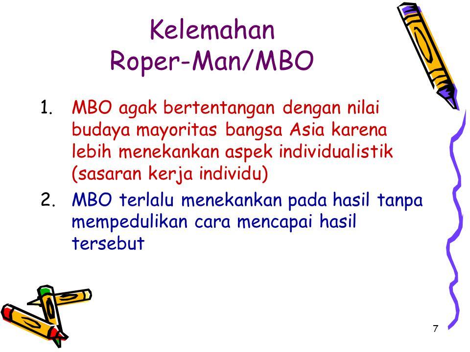 7 Kelemahan Roper-Man/MBO 1.MBO agak bertentangan dengan nilai budaya mayoritas bangsa Asia karena lebih menekankan aspek individualistik (sasaran ker