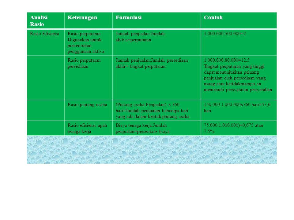 . Analisi Rasio KeteranganFormulasiContoh Rasio EfisiensiRasio perputaran Digunakan untuk menentukan penggunaan aktiva Jumlah penjualan:Jumlah aktiva=