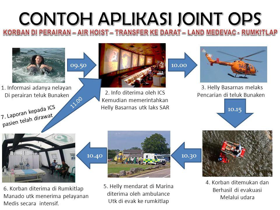 Megamall KIMABAJO Op1 Op2 Field Hospital (Manado or Wori) LCAC Transportation of evacuee & MEDEVAC Op3 UH-60 Megamall LCAC Bunaken Bay Op4 BO-105