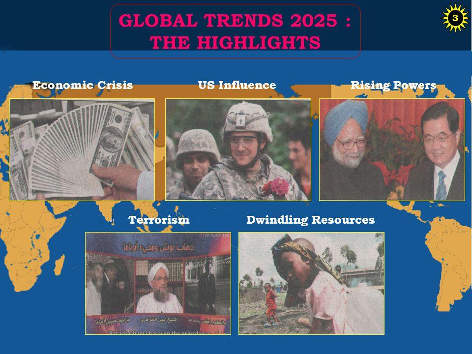 3 GLOBAL TRENDS 2025 : THE HIGHLIGHTS Economic CrisisUS InfluenceRising Powers TerrorismDwindling Resources