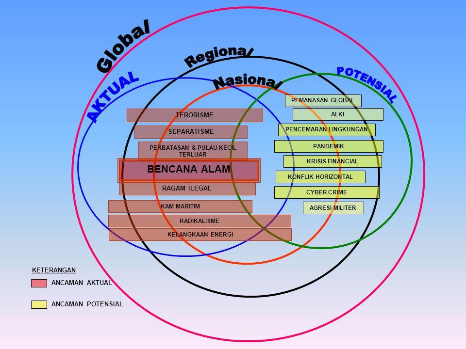 Assisting States and Organizations RDC CMOC ASEAN Sec.