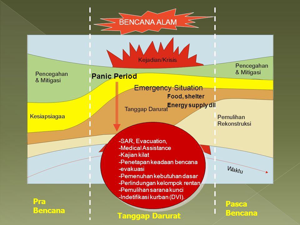 Wori,Minaesa Kimabajo P. Mantehage Bitung P. Siladen P. Bunaken Samratulangi Airport Maasing Manado