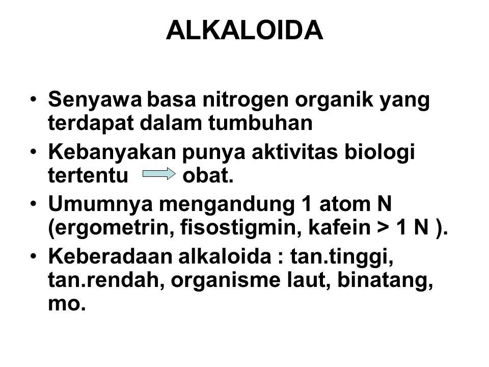 ALKALOIDA Senyawa basa nitrogen organik yang terdapat dalam tumbuhan Kebanyakan punya aktivitas biologi tertentu obat. Umumnya mengandung 1 atom N (er