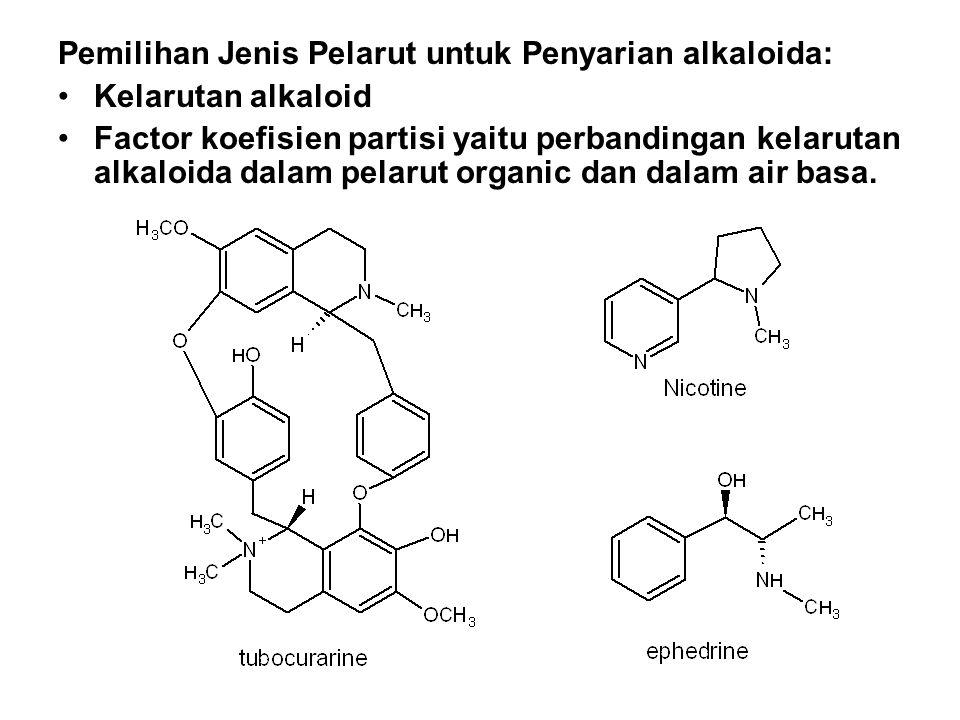 Pemilihan Jenis Pelarut untuk Penyarian alkaloida: Kelarutan alkaloid Factor koefisien partisi yaitu perbandingan kelarutan alkaloida dalam pelarut or