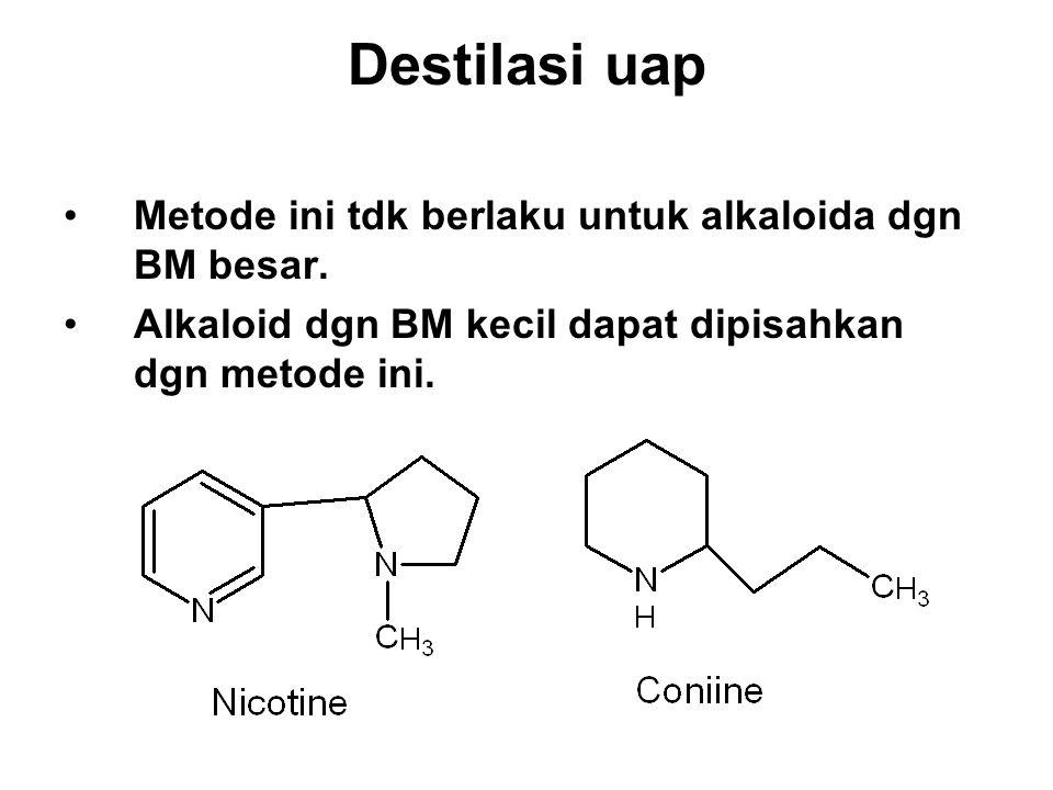 Destilasi uap Metode ini tdk berlaku untuk alkaloida dgn BM besar. Alkaloid dgn BM kecil dapat dipisahkan dgn metode ini.