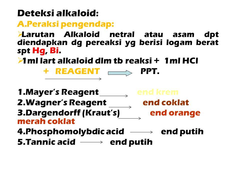 Deteksi alkaloid : A.Peraksi pengendap:  Larutan Alkaloid netral atau asam dpt diendapkan dg pereaksi yg berisi logam berat spt Hg, Bi.  1ml lart al