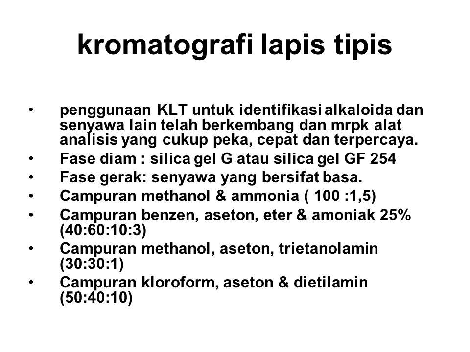 kromatografi lapis tipis penggunaan KLT untuk identifikasi alkaloida dan senyawa lain telah berkembang dan mrpk alat analisis yang cukup peka, cepat d