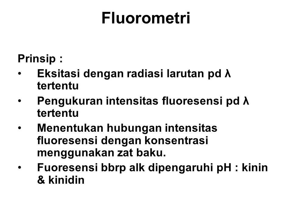 Fluorometri Prinsip : Eksitasi dengan radiasi larutan pd λ tertentu Pengukuran intensitas fluoresensi pd λ tertentu Menentukan hubungan intensitas flu