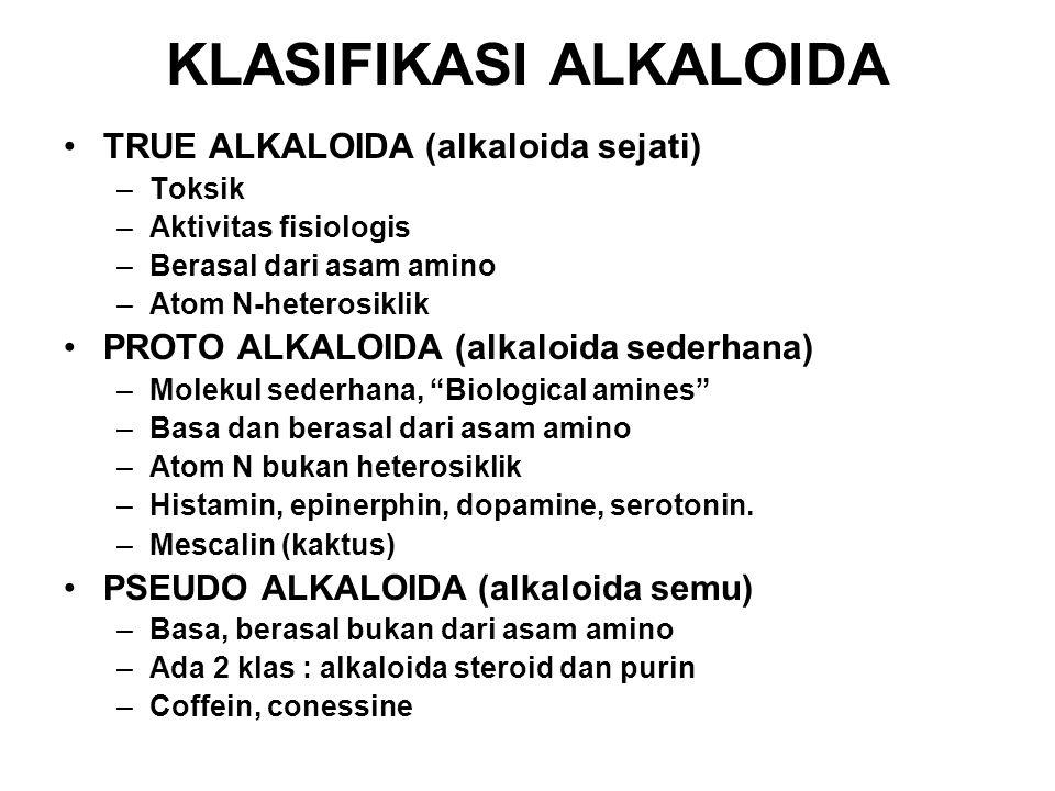 KLASIFIKASI ALKALOIDA TRUE ALKALOIDA (alkaloida sejati) –Toksik –Aktivitas fisiologis –Berasal dari asam amino –Atom N-heterosiklik PROTO ALKALOIDA (a
