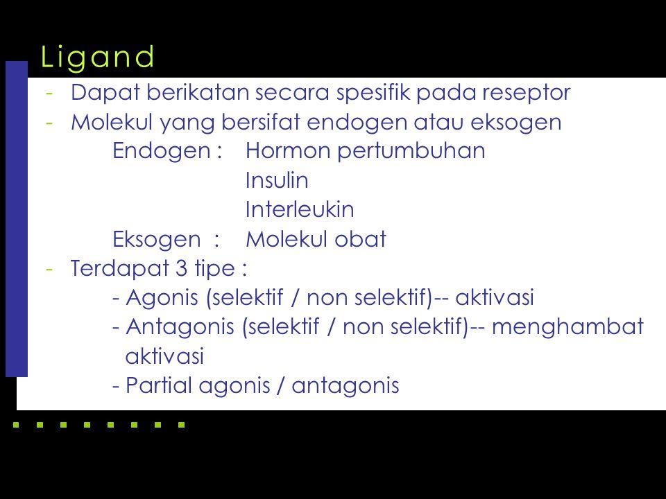 -Dapat berikatan secara spesifik pada reseptor -Molekul yang bersifat endogen atau eksogen Endogen : Hormon pertumbuhan Insulin Interleukin Eksogen :M