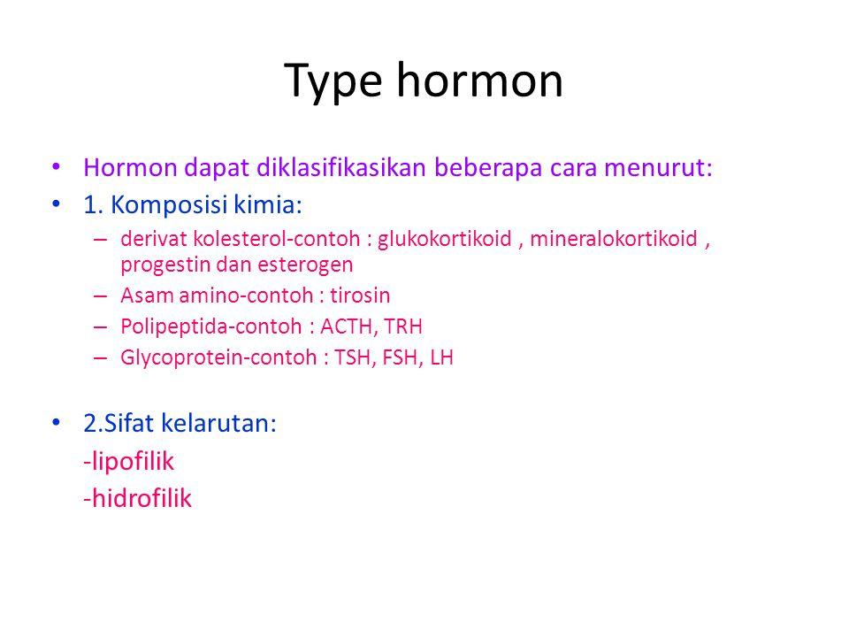 Type hormon Hormon dapat diklasifikasikan beberapa cara menurut: 1.