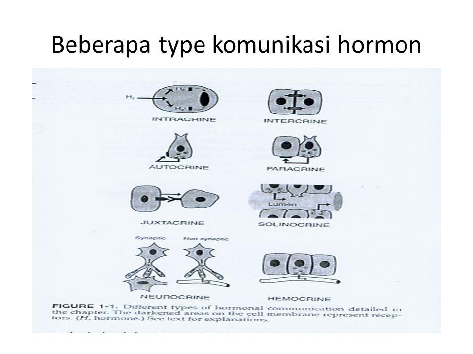Beberapa type komunikasi hormon