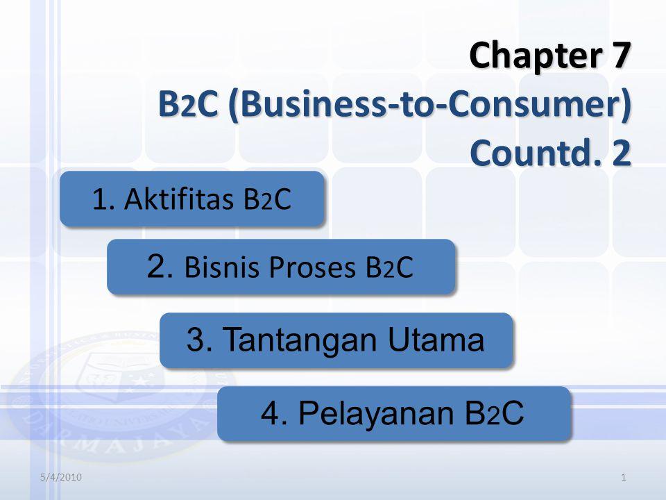 1. Aktifitas 1. Aktifitas B2C 5/4/20102 Promotion Ordering Delivery After-sales services