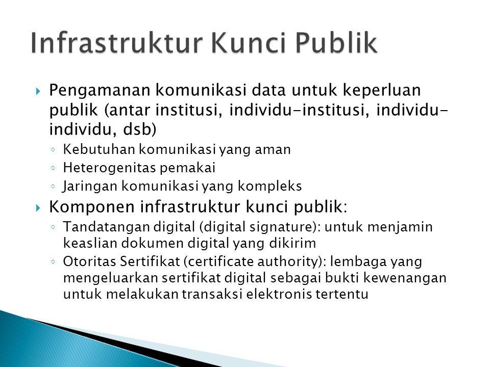  Pengamanan komunikasi data untuk keperluan publik (antar institusi, individu-institusi, individu- individu, dsb) ◦ Kebutuhan komunikasi yang aman ◦