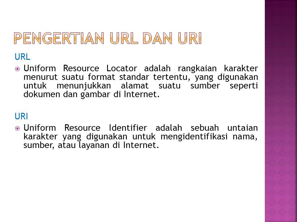 URL  Uniform Resource Locator adalah rangkaian karakter menurut suatu format standar tertentu, yang digunakan untuk menunjukkan alamat suatu sumber s