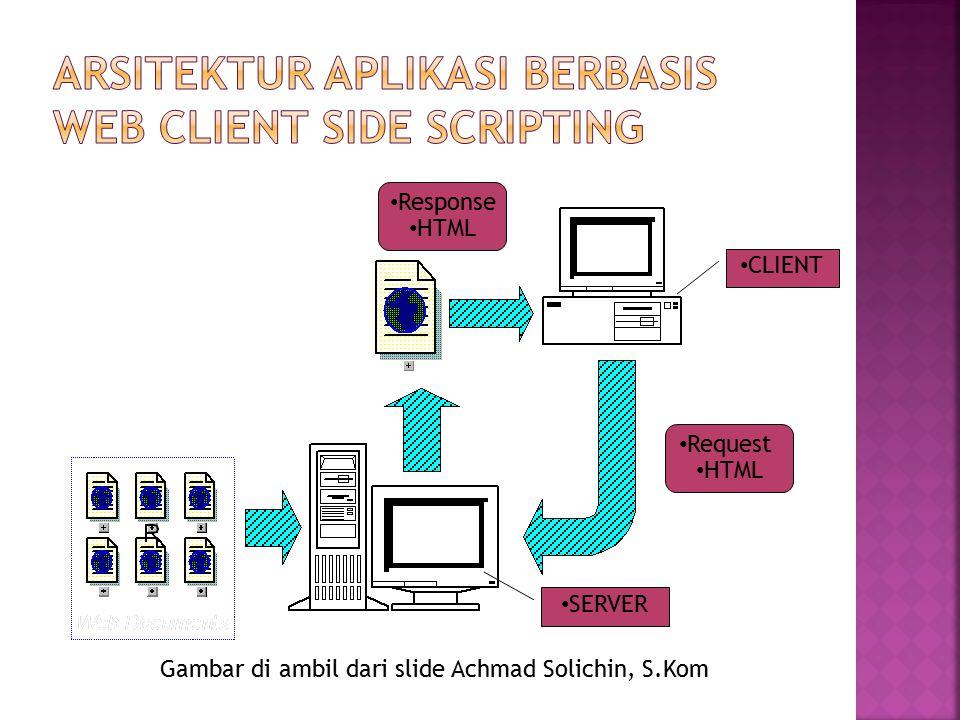 Request HTML Response HTML CLIENT SERVER Gambar di ambil dari slide Achmad Solichin, S.Kom