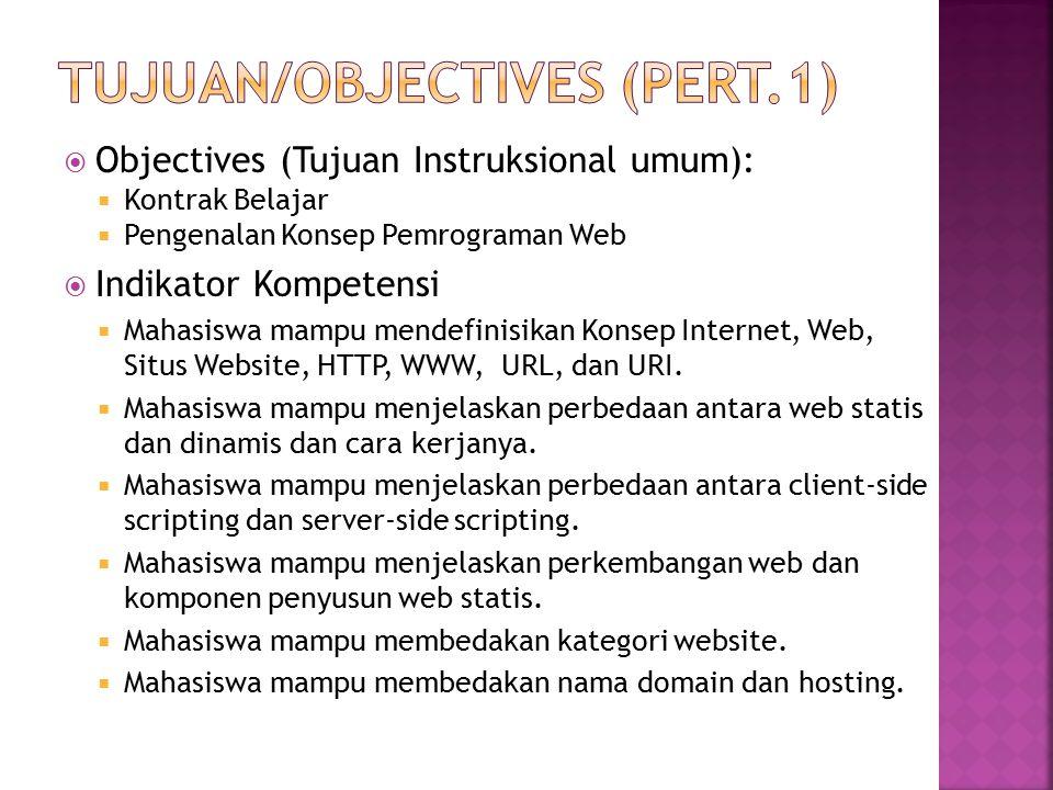 Objectives (Tujuan Instruksional umum):  Kontrak Belajar  Pengenalan Konsep Pemrograman Web  Indikator Kompetensi  Mahasiswa mampu mendefinisika