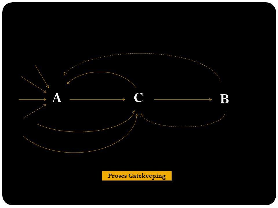 A C B Proses Gatekeeping