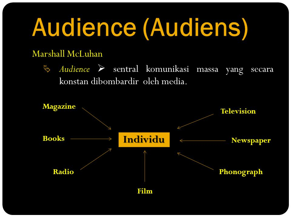 Audience (Audiens) Marshall McLuhan  Audience  sentral komunikasi massa yang secara konstan dibombardir oleh media. Individu Television Newspaper Ph