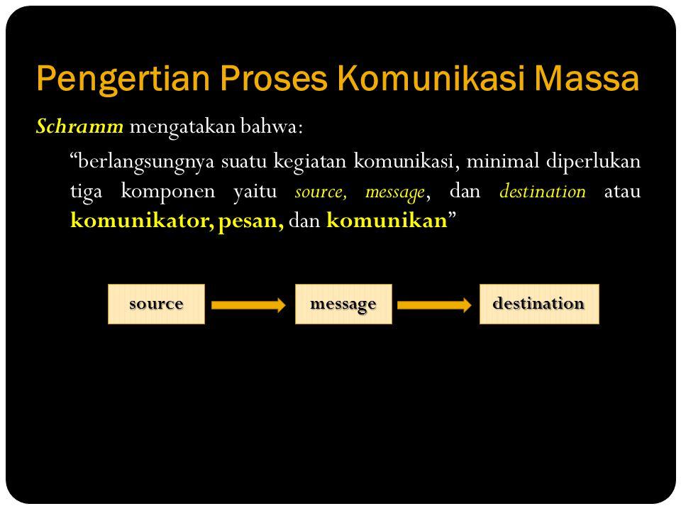 """Pengertian Proses Komunikasi Massa Schramm mengatakan bahwa: """"berlangsungnya suatu kegiatan komunikasi, minimal diperlukan tiga komponen yaitu source,"""