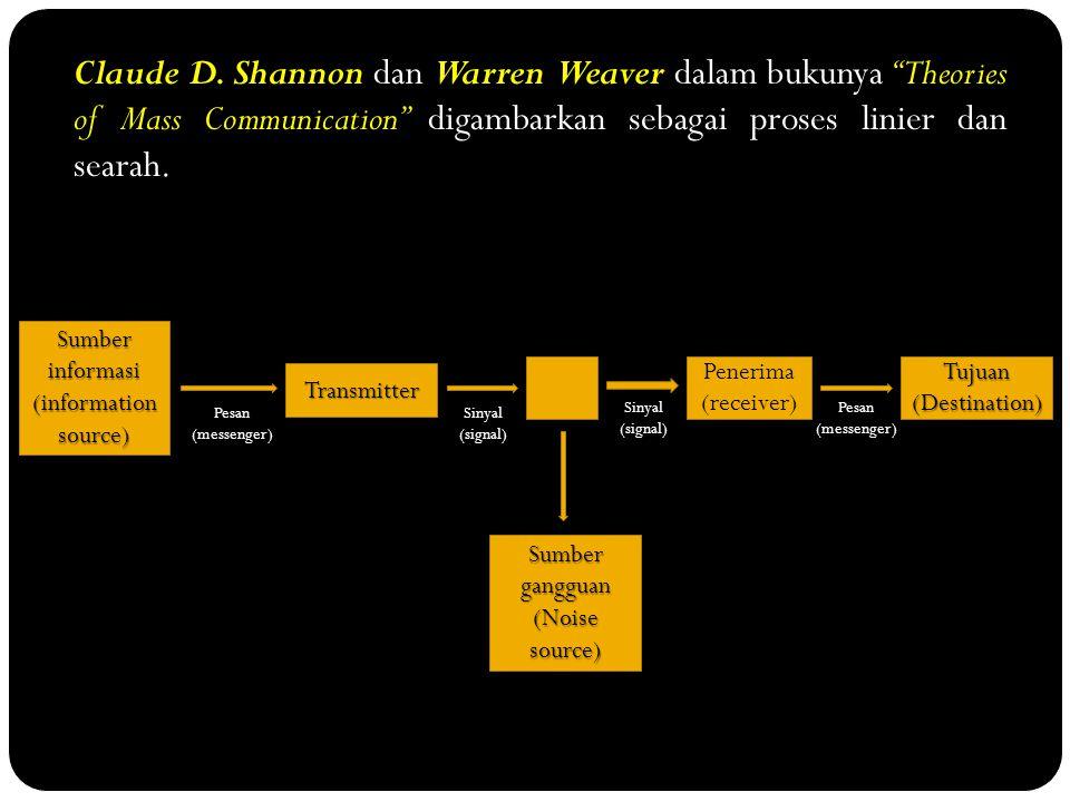 """Claude D. Shannon dan Warren Weaver dalam bukunya """"Theories of Mass Communication"""" digambarkan sebagai proses linier dan searah. Sumber informasi (inf"""