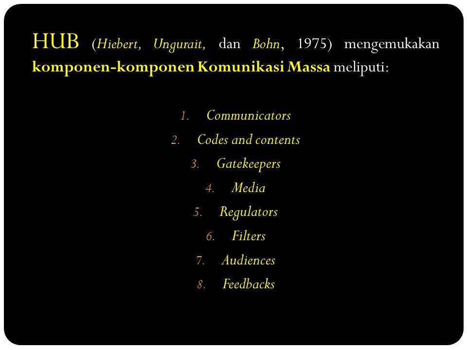 HUB (Hiebert, Ungurait, dan Bohn, 1975) mengemukakan komponen-komponen Komunikasi Massa meliputi: 1. Communicators 2. Codes and contents 3. Gatekeeper