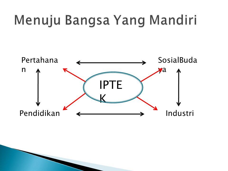 IPTE K Pertahana n Pendidikan SosialBuda ya Industri
