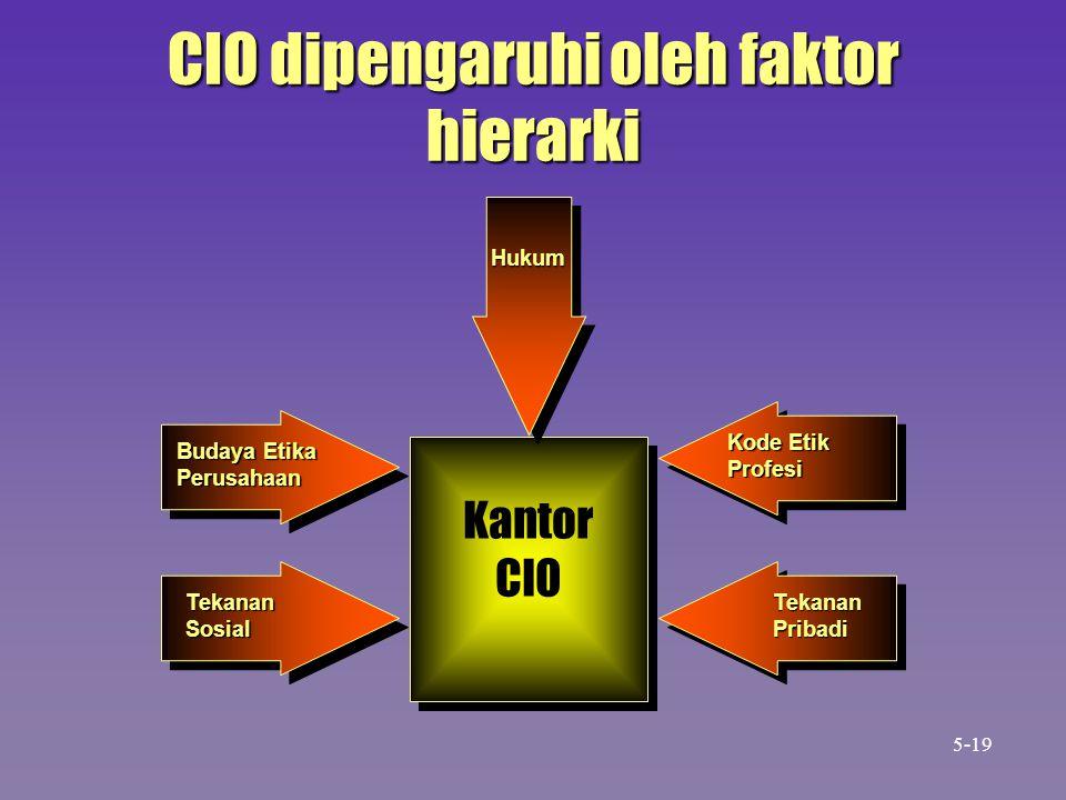CIO dipengaruhi oleh faktor hierarki Kantor CIO Hukum Budaya Etika Perusahaan TekananSosial Kode Etik Profesi TekananPribadi 5-19