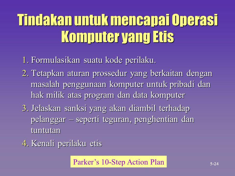 Tindakan untuk mencapai Operasi Komputer yang Etis 1. Formulasikan suatu kode perilaku. 2. Tetapkan aturan prossedur yang berkaitan dengan masalah pen