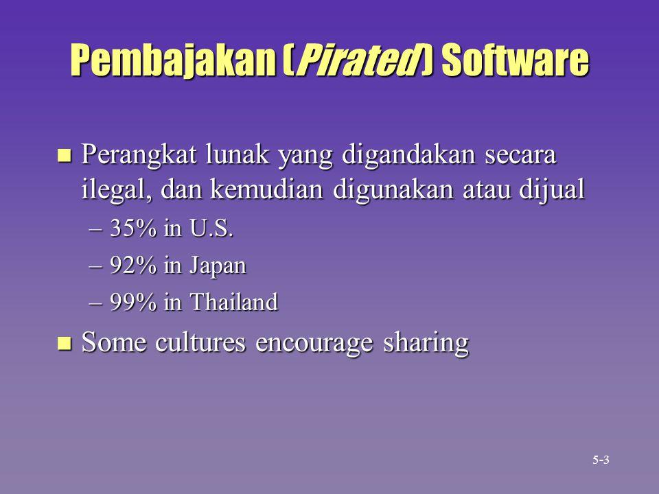 Pembajakan (Pirated ) Software n Perangkat lunak yang digandakan secara ilegal, dan kemudian digunakan atau dijual –35% in U.S.