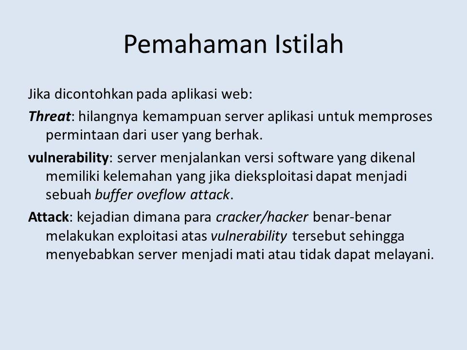Pemahaman Istilah Jika dicontohkan pada aplikasi web: Threat: hilangnya kemampuan server aplikasi untuk memproses permintaan dari user yang berhak. vu