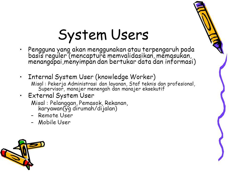 Stakeholder Sistem informasi System owners adalah sponsorsistem informasi dan advokad eksekutif biasannya bertanggung jawab atas pendanaan proyek peng