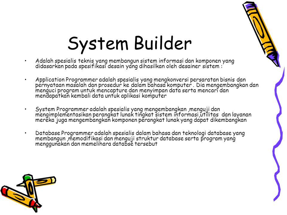 System Designer Sytem Designer adalah Spesialis teknis yang menerjemahkan persyaratan bisnis pengguna sistem dan pembatas solusi teknis dia mendesain