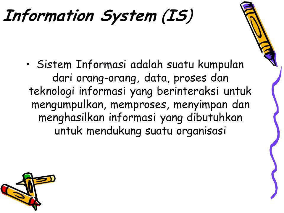 Information System (IS) Sistem Informasi adalah suatu kumpulan dari orang-orang, data, proses dan teknologi informasi yang berinteraksi untuk mengumpulkan, memproses, menyimpan dan menghasilkan informasi yang dibutuhkan untuk mendukung suatu organisasi