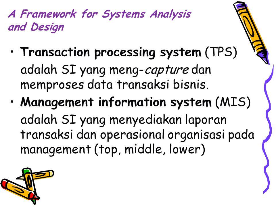 A Framework for Systems Analysis and Design Transaction processing system (TPS) adalah SI yang meng-capture dan memproses data transaksi bisnis.