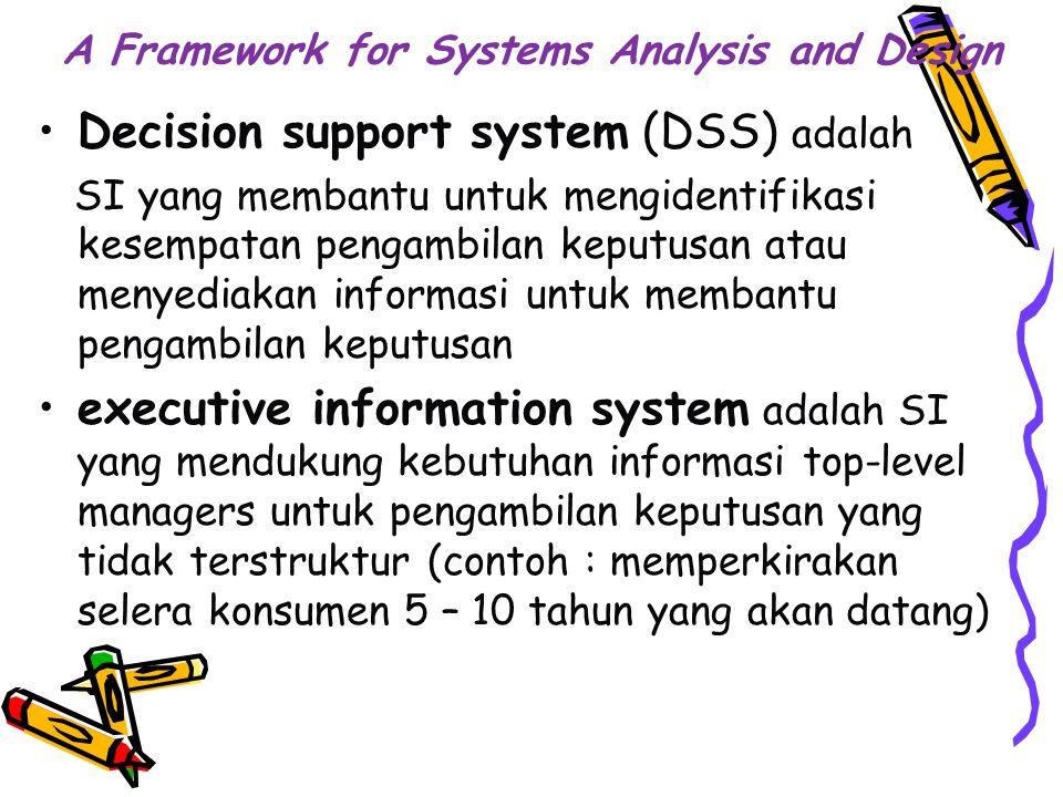 Decision support system (DSS) adalah SI yang membantu untuk mengidentifikasi kesempatan pengambilan keputusan atau menyediakan informasi untuk membantu pengambilan keputusan executive information system adalah SI yang mendukung kebutuhan informasi top-level managers untuk pengambilan keputusan yang tidak terstruktur (contoh : memperkirakan selera konsumen 5 – 10 tahun yang akan datang) A Framework for Systems Analysis and Design